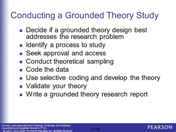 Chapter 13 Grounded Theory Designs ppt video online