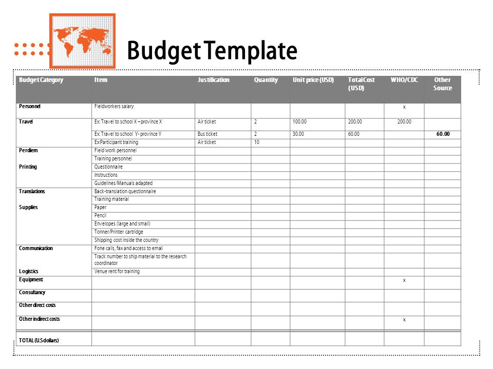 sample training budget proposal