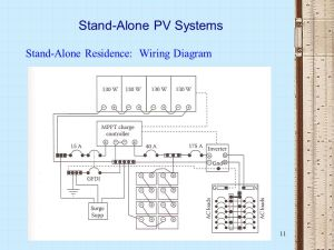 StandAlone PV Systems, Part 2  ppt download
