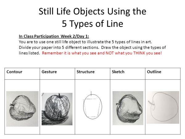Lines in Art Week 2 Drawing ppt video online download