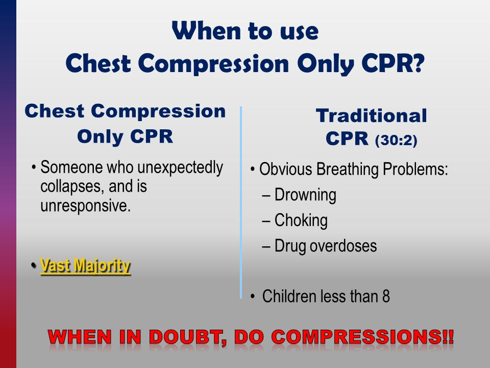 Chest Compression Only CPR  ppt video online download