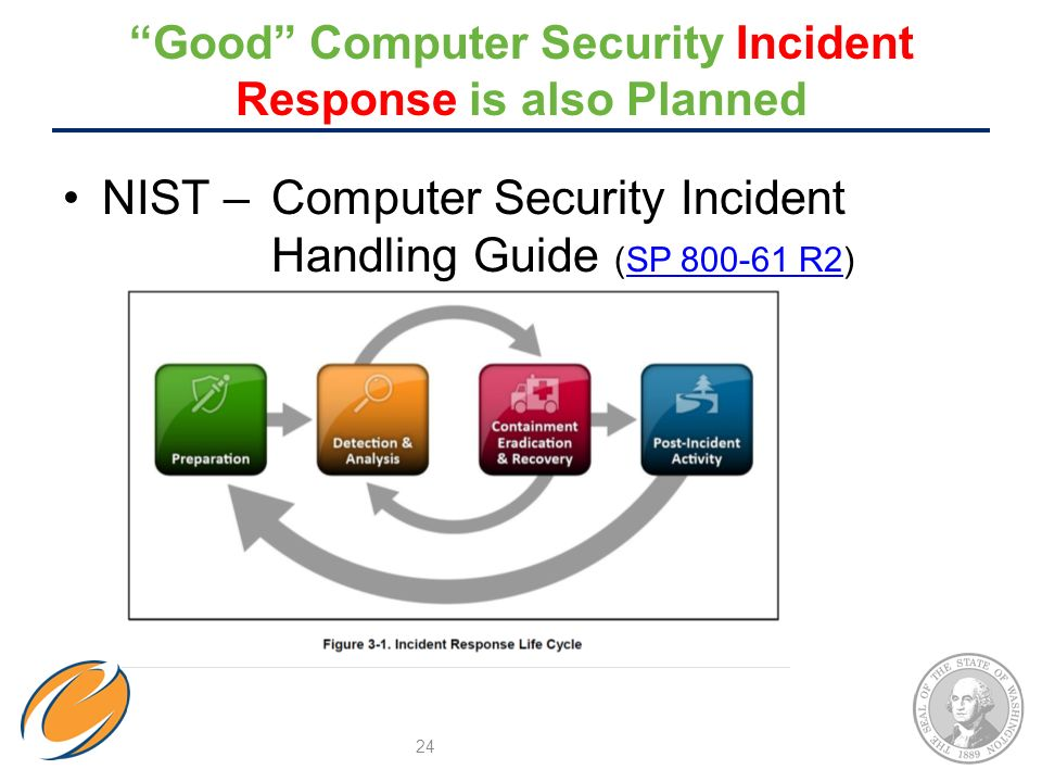 Nist Security Policy