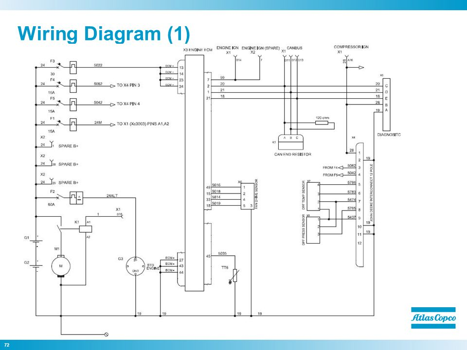 atlas copco wiring diagram