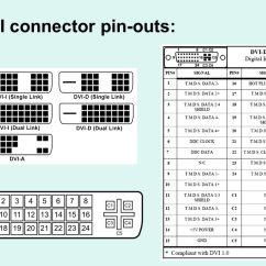 Xlr Y Connector 2003 Buick Rendezvous Abs Wiring Diagram Connectors & Cables © D. J. Mcmahon Rev Ppt Video Online Download