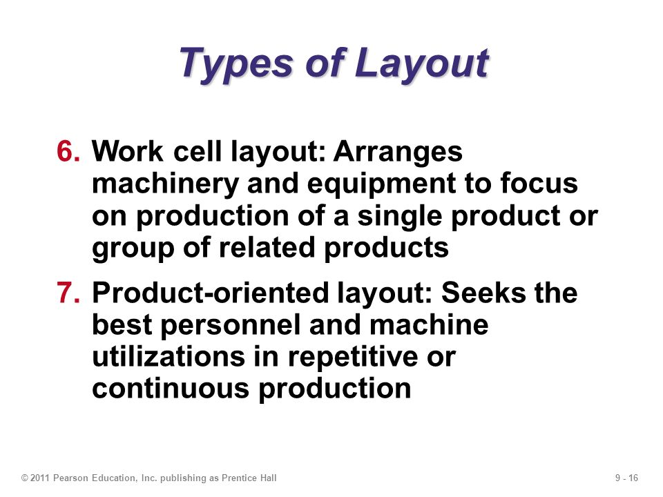 9 Layout Strategies PowerPoint presentation to accompany