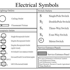 Ground Fault Circuit Interrupter Wiring Diagram Of Skull Superior View Anatomy Ag. Mechanics For Beginning Teachers - Ppt Video Online Download