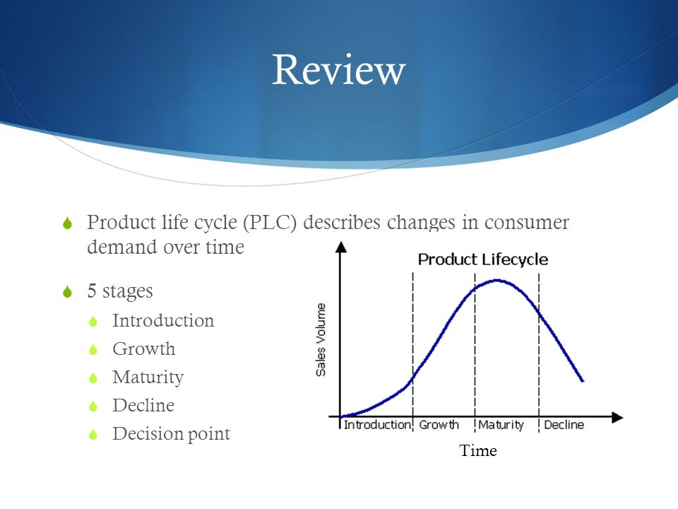 Product Life Cycles (review)  Ppt Video Online Download