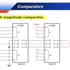 8 Bit Magnitude Comparator Logic Diagram Pioneer Premier Radio Wiring Week #11 Functions Of Combinational (part 4) - Ppt Download