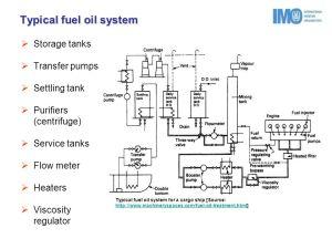 Module 4: ShipBoard Energy Management  ppt download