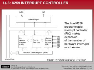 142: x86 PC AND INTERRUPT ASSIGNMENT  ppt video online