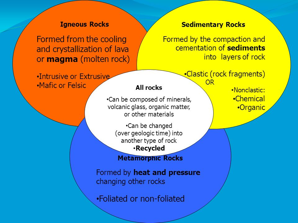 weathering and erosion venn diagram yamaha g16 gas golf cart wiring classification of rocks - ppt video online download