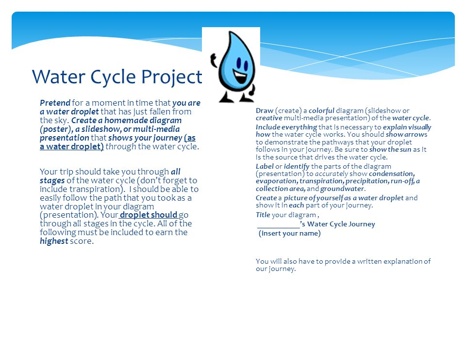 water cycle diagram with explanation ford fusion wiring stereo also known as the - ppt video online download