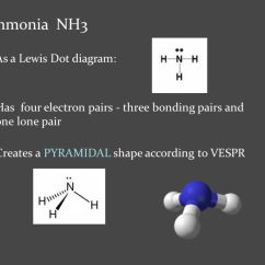 Double Bond Electron Dot Diagram Brake Light Wiring Valence Shell Pair Repulsion (vsepr) Theory - Ppt Video Online Download