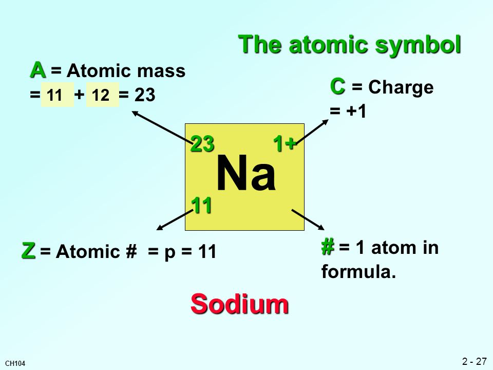 Silver Ag Atomic Weight