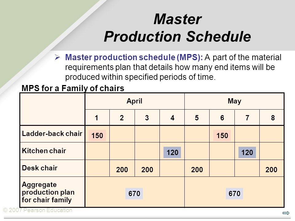 desk chair seat cushion with pull out bed resource planning chapter ppt download