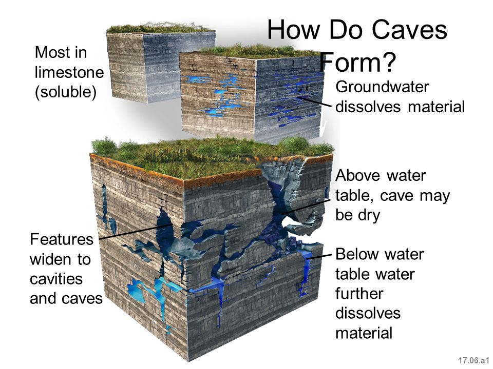 What Forms Limestone Caves - The Best Cave