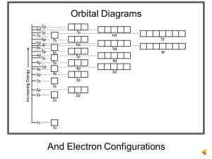 Orbital Diagrams And Electron Configurations  ppt video