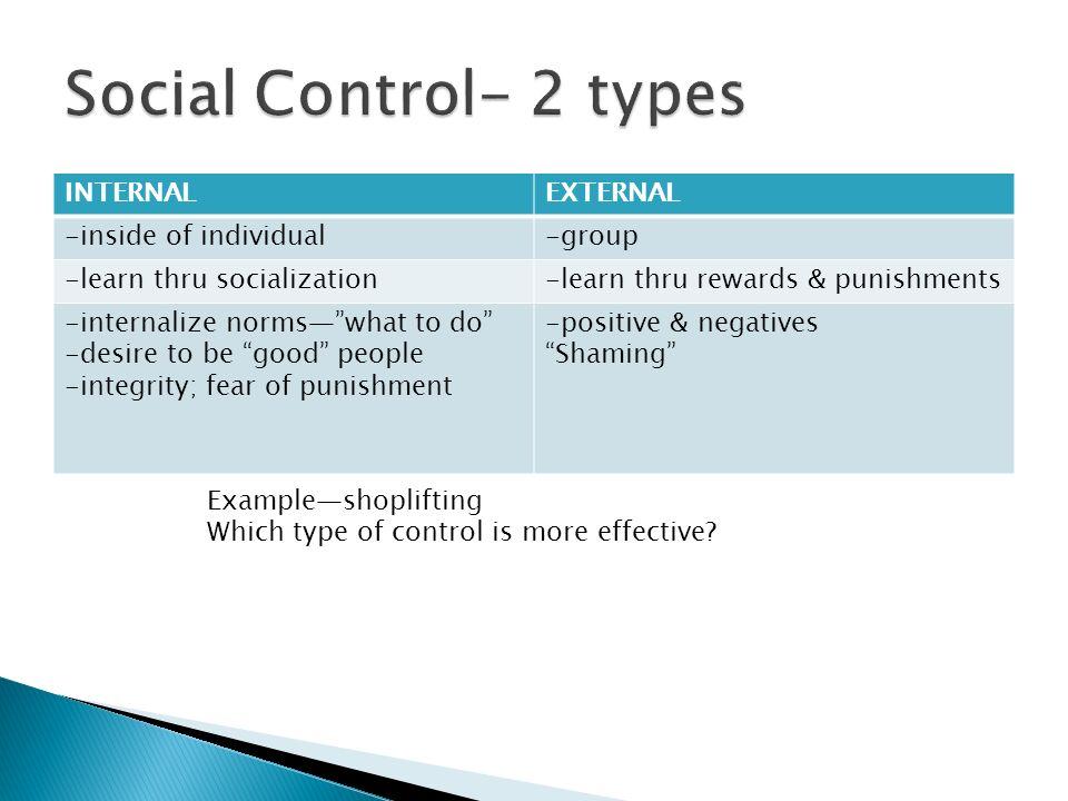 Sociology 8 Deviance—Behavior That Violates A Norm Ppt Video