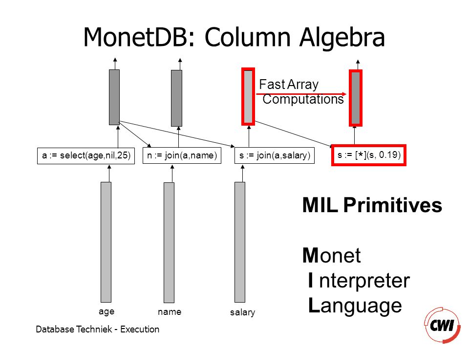 Database Techniek Query Processing & Cost Modeling