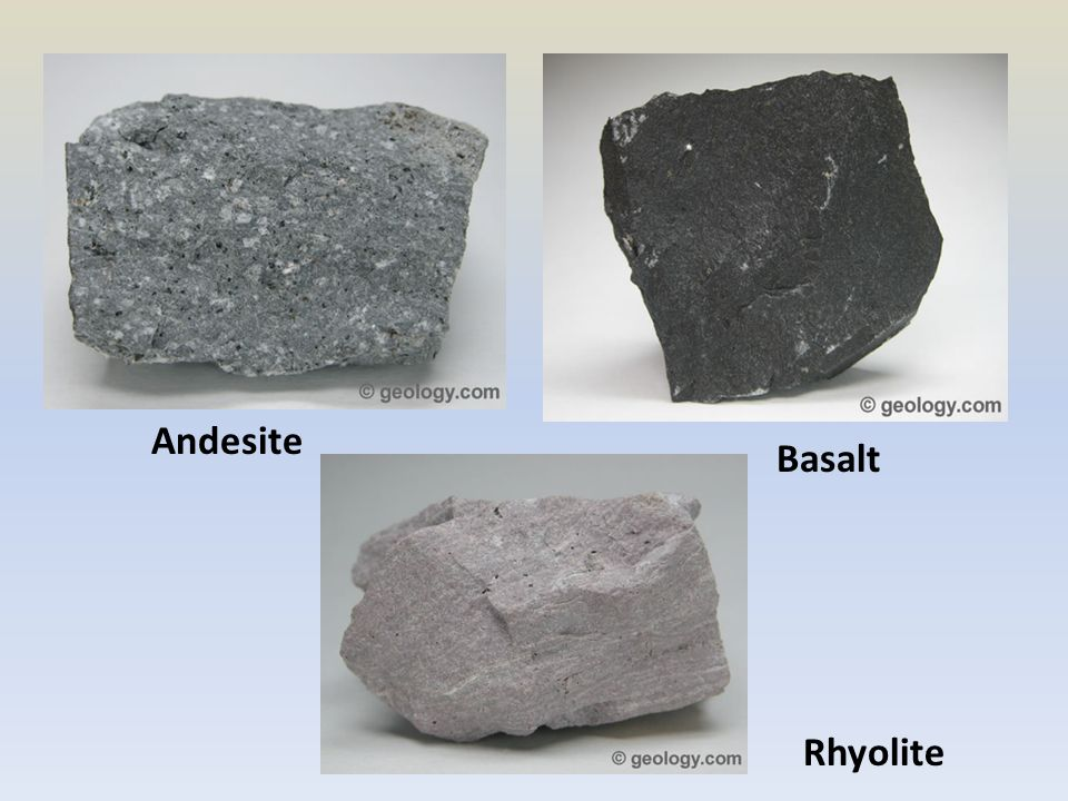 Different Minerals Elements Types
