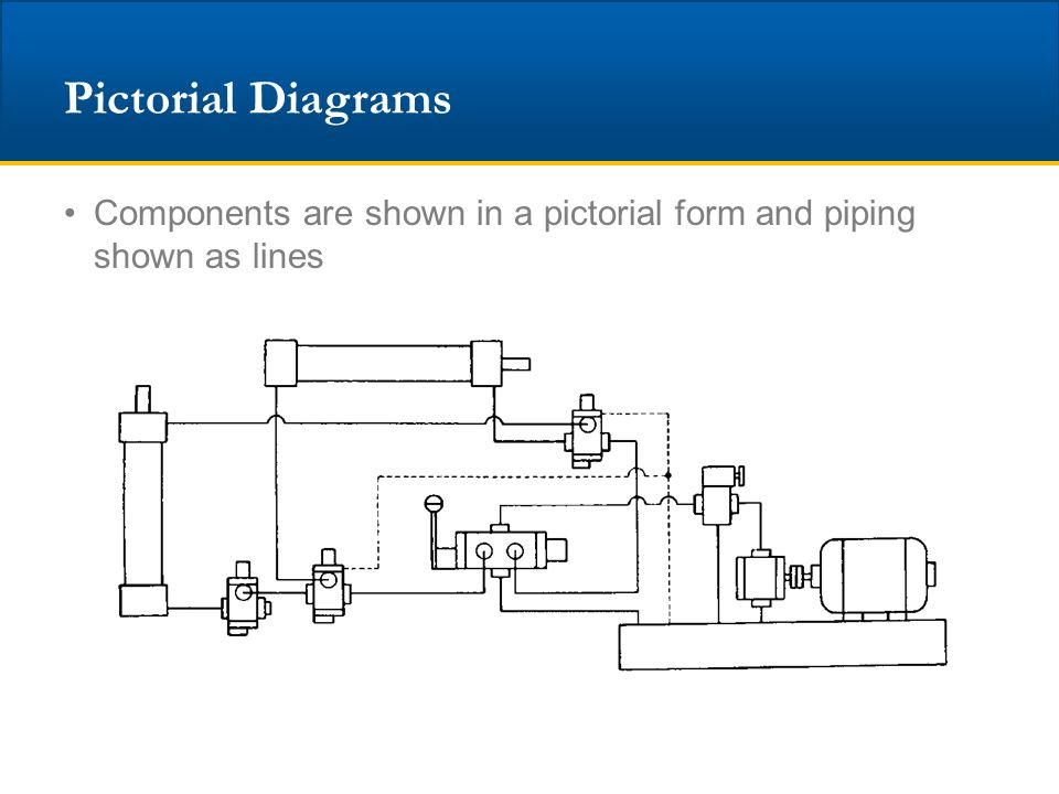 Diagrams The Following Circuit Diagram Represents The Boolean