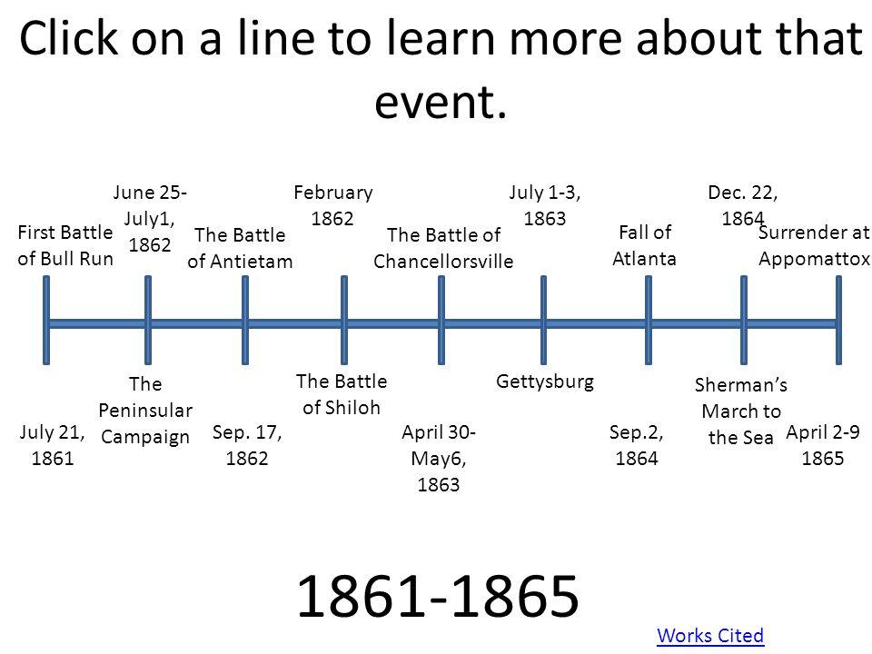 Peninsular Timeline Campaign