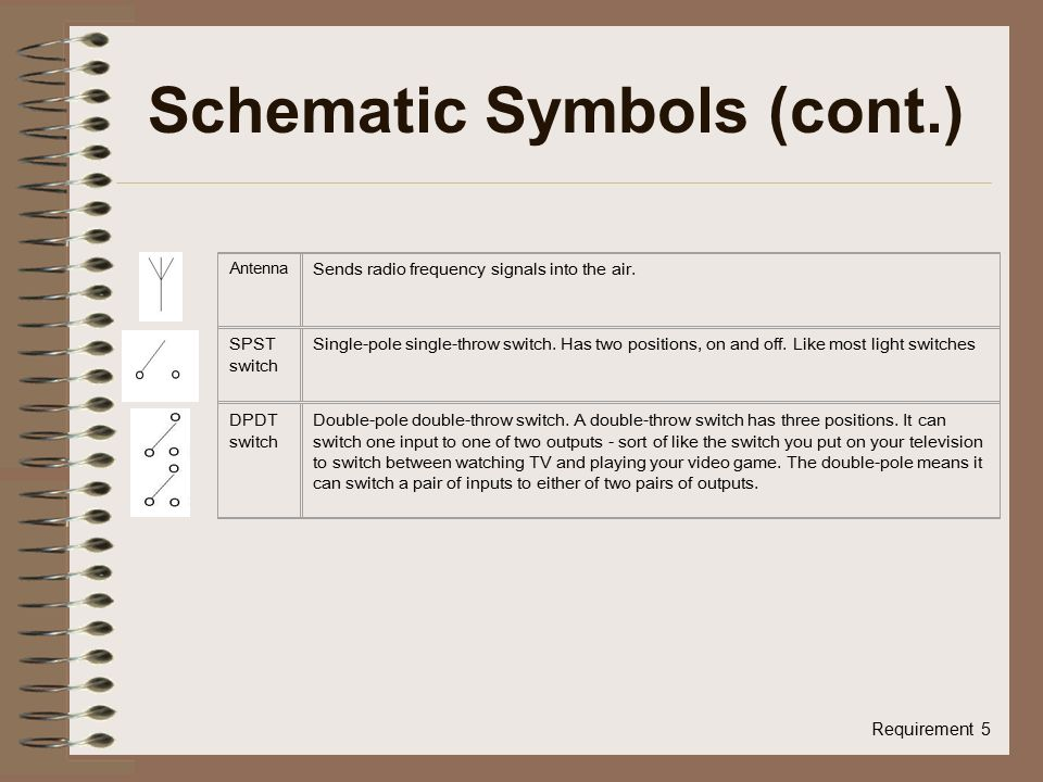 Contemporary Single Pole Double Throw Switch Symbol Pictures ...