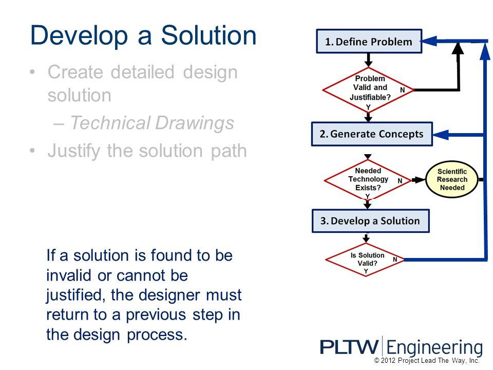 gould century motor wiring diagram checking for testicular cancer design process flow chart pltw - somurich.com