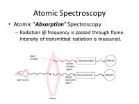 Chapter 20 Atomic Spectroscopy. - ppt video online download