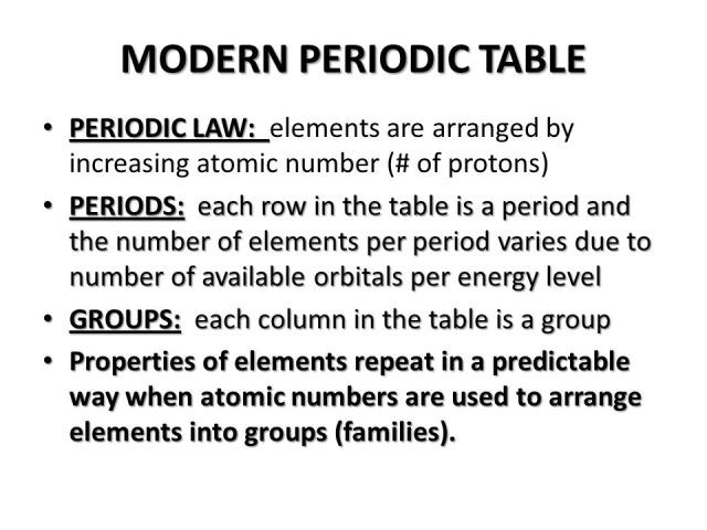 Who arranged the periodic table by atomic number choice image scientist who arranged the periodic table by atomic number modern periodic table law elements are arranged urtaz Images