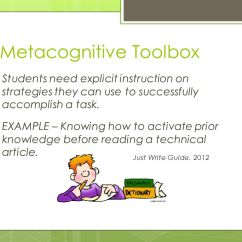 How To Write Class Diagram 2005 Jeep Liberty Parts Metacognition Motivate Learning - Ppt Download