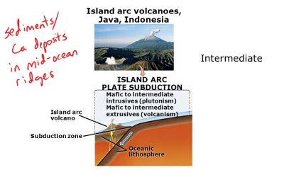 Chapter 4: Igneous Rocks - ppt download