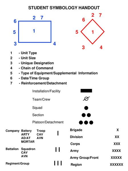Army Graphics And Symbols Powerpoint : graphics, symbols, powerpoint, MILITARY, TERMS, SYMBOLS, Video, Online, Download