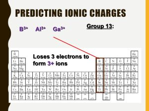 41 Ionic Bonding & Structure  ppt download