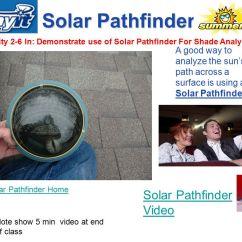 Slope Orientation Diagram Excel Data Flow Solar Energy Technology Science Summer Camp - Ppt Download