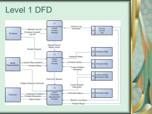 Texas Tech Company Data Flow Diagram  ppt video online download