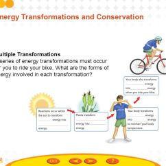 Kinetic And Potential Energy Venn Diagram 1991 Honda Crx Wiring Heat Table Of Contents What Is Energy? Forms - Ppt Download