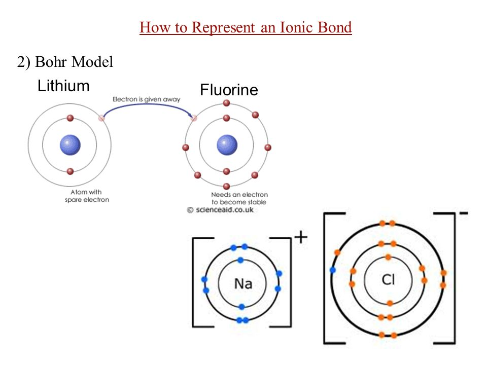 electron dot diagram for potassium t8 dimming ballast wiring ch. 12 notes---covalent bonds - ppt video online download