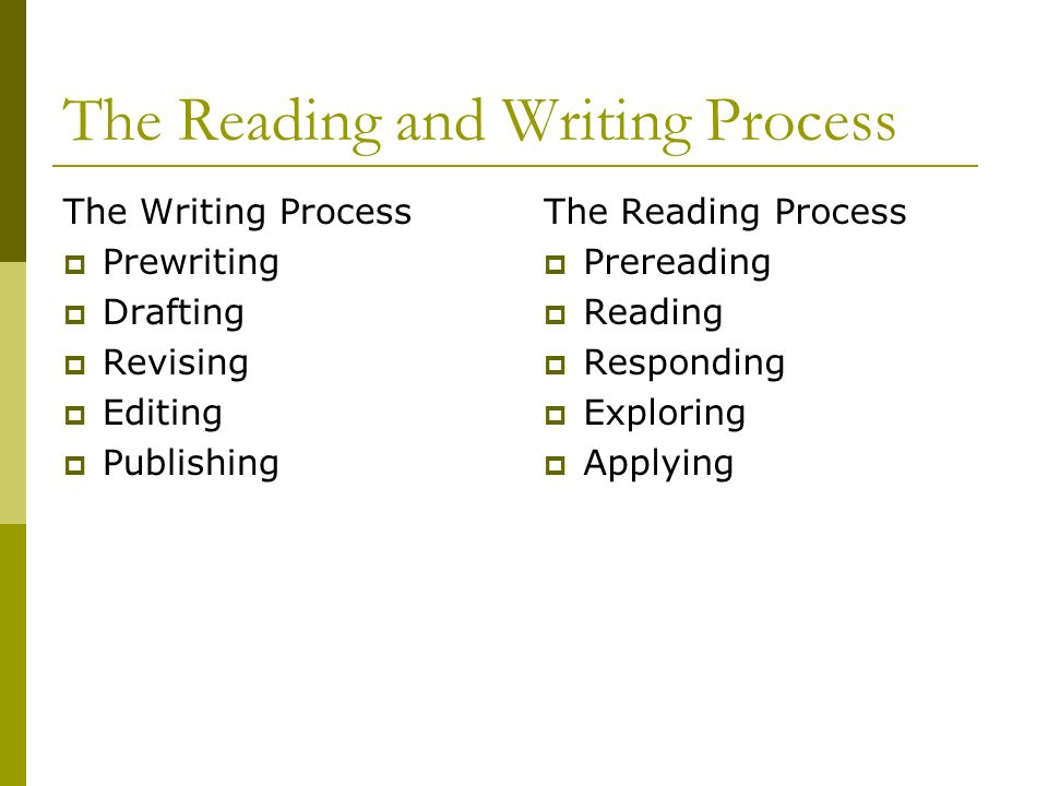 Teaching The Reading And Writing Processes  Ppt Video Online Download