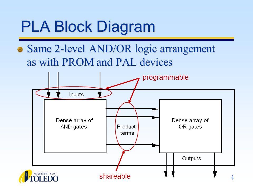 funny 2 by 2 block diagram wiring diagrams lose Fiji Block Diagram funny 2 by 2 block diagram wiring diagrams click radar schematic diagram funny 2 2 block