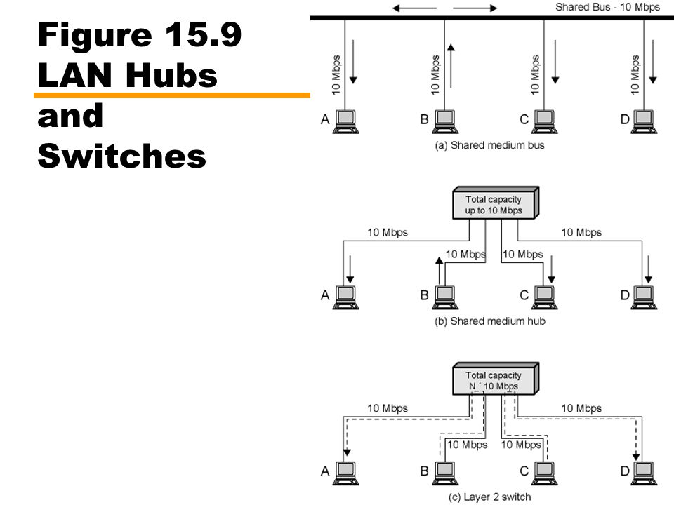 two way switch ppt
