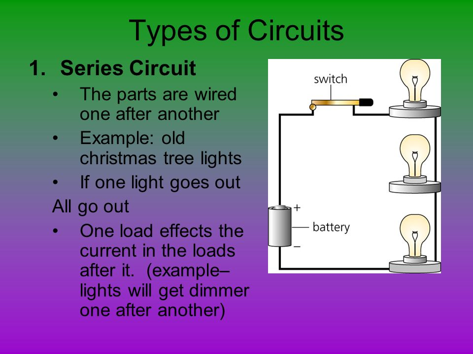 Different Types Of Electric Circuits