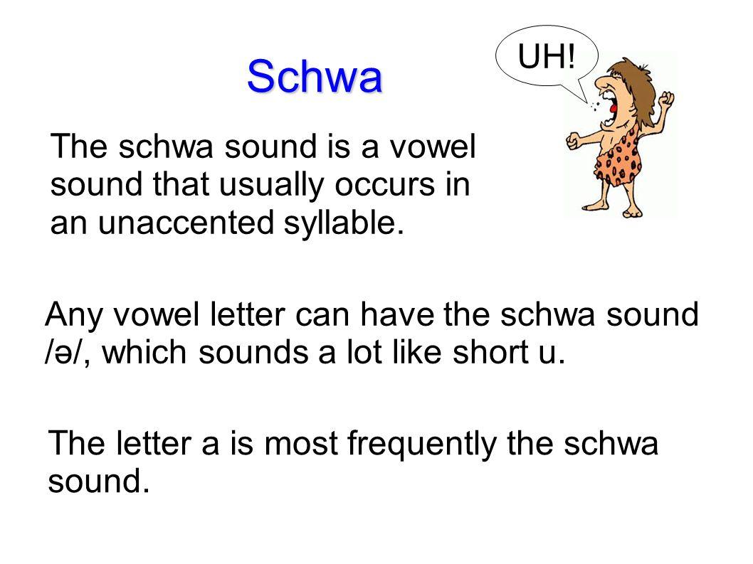Teaching Schwa Sound Worksheet