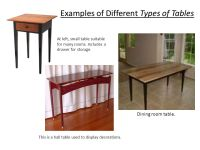 Examples of Different Types of Tables