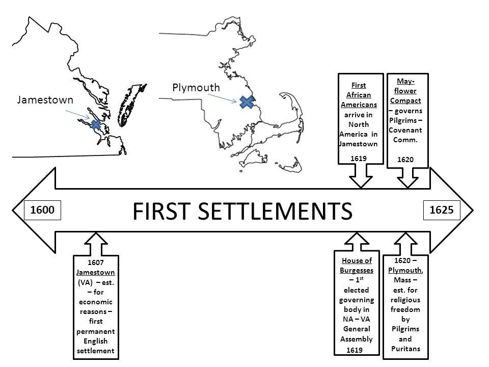 Similarities between jamestown and plymouth