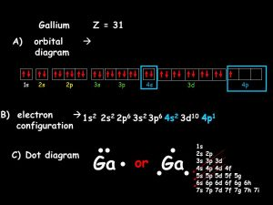The locations of electrons (Quantum number)  ppt video
