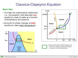 ClausiusClapeyron Equation  ppt video online download