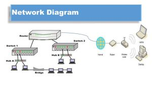 Networking Components  ppt video online download