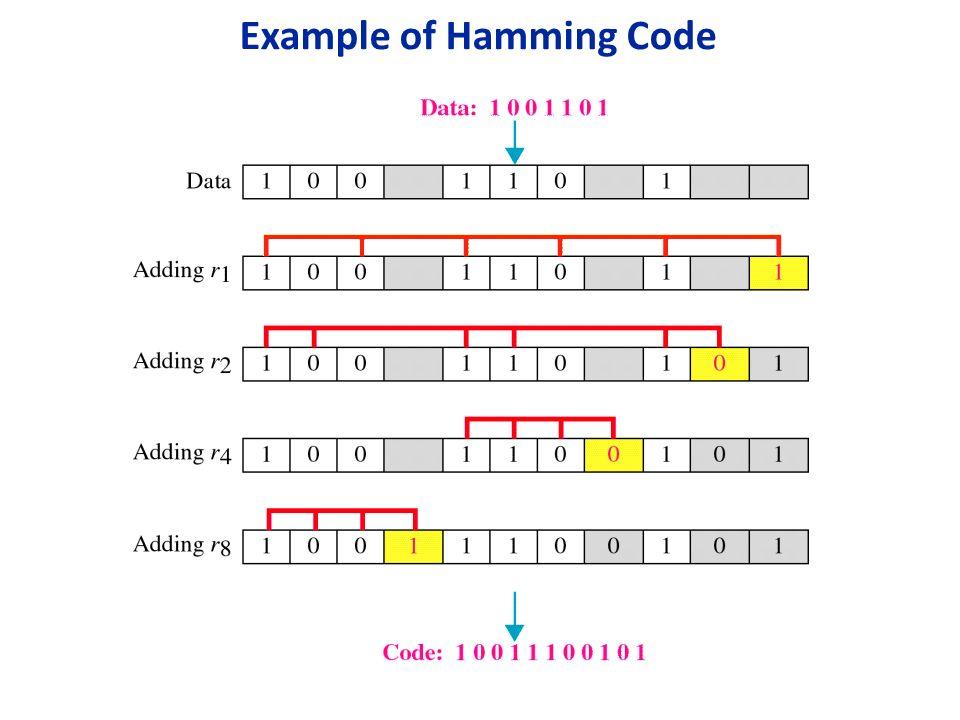 Hamming Distance & Hamming Code Ppt Video Online Download