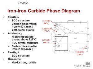 ME 330 Engineering Materials  ppt video online download